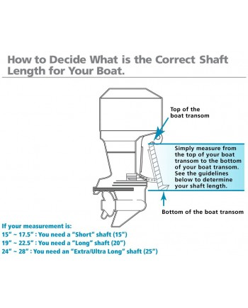 "2020 HONDA 15 HP BF15D3LHS Outboard Motor 20"" Shaft  Long"